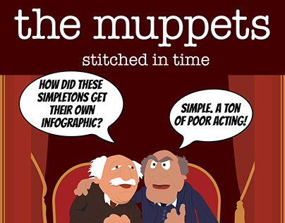 The Muppets - Stitched in Time