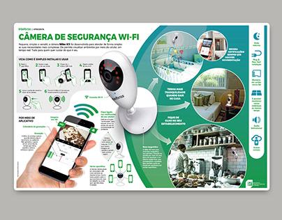 Infographic Camera