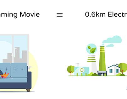 Streaming Movie Carbon Footprint
