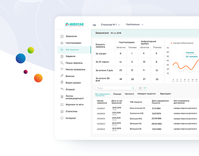 Medical web service - UX/UI