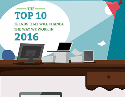 Top 10 Trends That will Change the way we Work in 2016