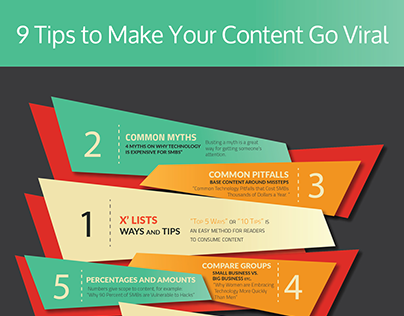9 Tips To Make Your Content Go Viral