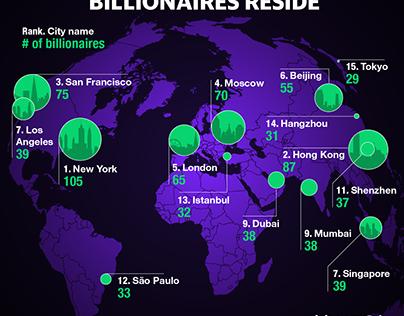 Where The World's Billionaires Reside