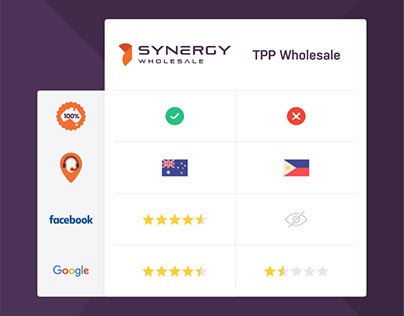 Synergy Wholesale: Competitor Comparison