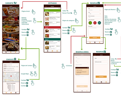 Protótipo de aplicativo - Restaurante (Acadêmico)