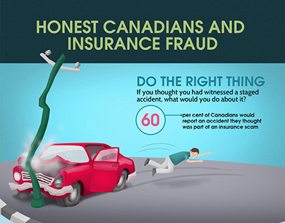 Honest Canadians and insurance Fraud Infographic