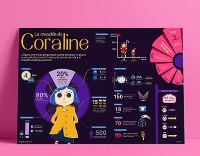 Coraline Infographic