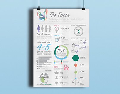 Sexual Violence Infographic Poster