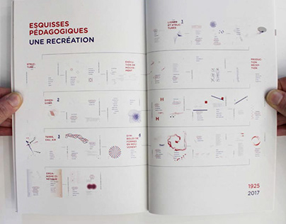 Paul Klee : Recréation