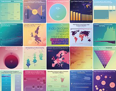 Beautiful News infographics & data visualizations