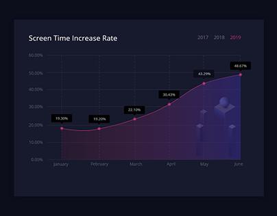 Day 018: Analytics Chart
