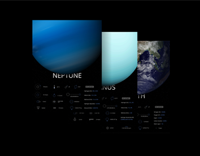Solar System posters. Free download