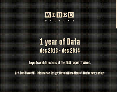 Wired - One year of DATA Vol.1