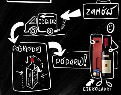 Zamów wino - myślenie wizulane w reklamie