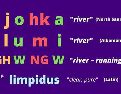 Theory of the Siberian Canoe (Linguistic survey)