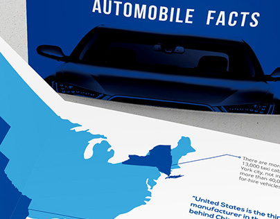 Automobile Facts