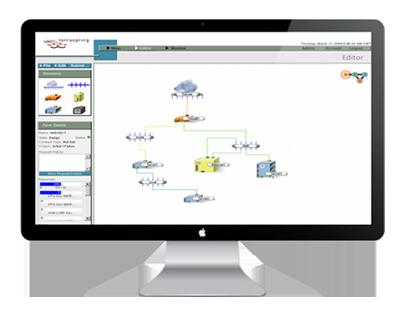 Terraspring Virtual Control Center (2001)