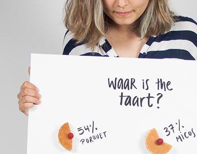Waar is the tart? | Infographics