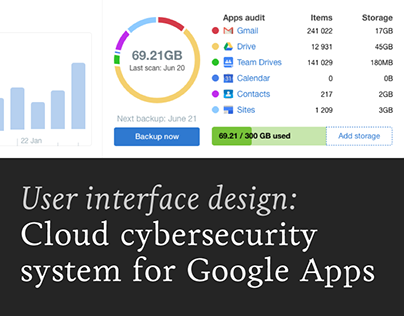 Cloud Cybersecurity System for Google Apps