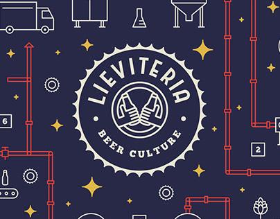 Lieviteria - Beer Culture