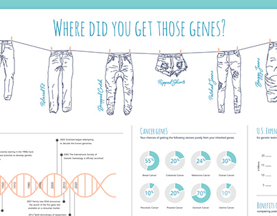 Infographic | Where did you get those genes?