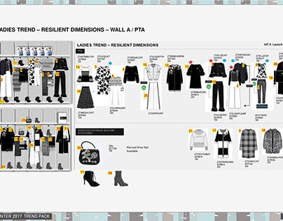 Merchandising Guidelines (Planogram)