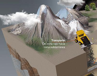 Corte Minería chilena