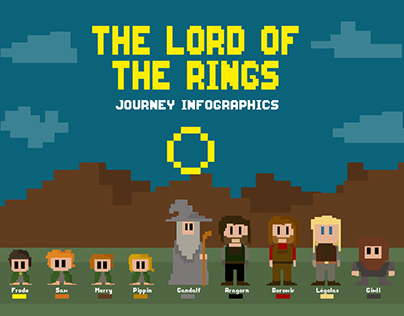 The Lord of the Rings 1 Infographics