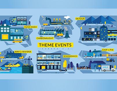 Cognizance17 Theme Events