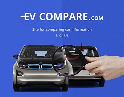 EV Compare.com