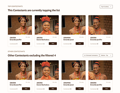 Ada Ndị Igbo Pageant Contest Voting Website