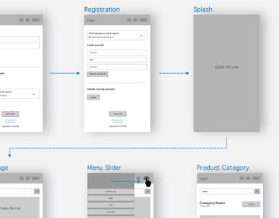 Mobile eCommerce Wireframes: Sensate App