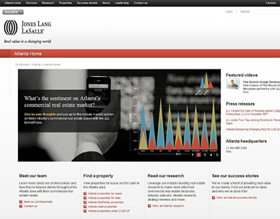 Jone Lang LaSalle Research - Digital Marketing Campaign