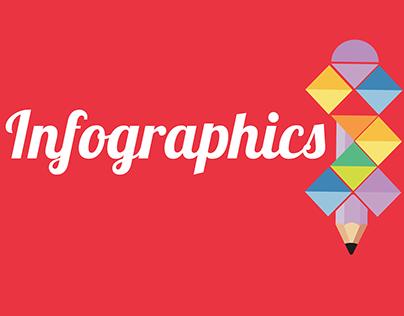 Celebrating Photoshop's 25th Birthday