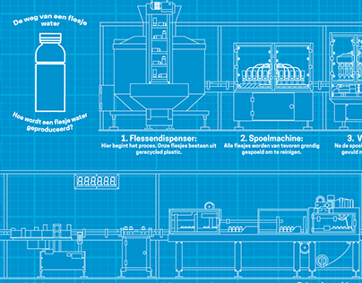 """Infographic """"The Waterfactory"""""""