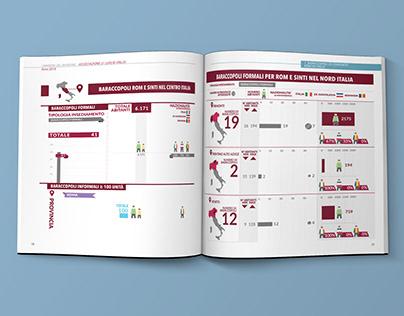 Impaginazione e infografiche:Rapporto annuale 21 luglio