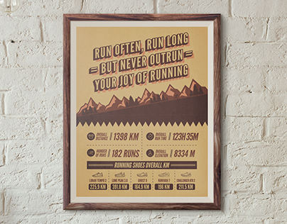 Trail Run Project: Infographic Poster Design