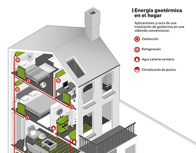 Vector isometric illustration about green energies