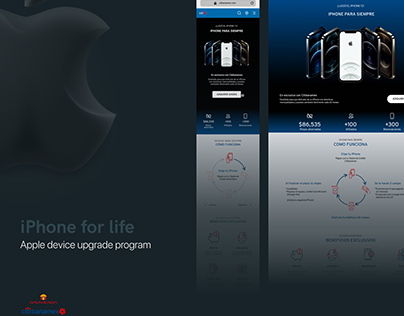 iPhone for life CitiBanamex/Davivienda concept