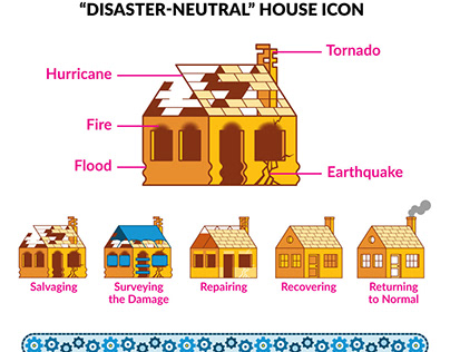 Urban Institute Housing Disaster Data Infographics
