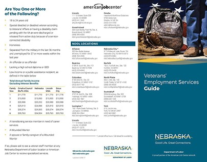 Nebraska Department of Labor Promotional Brochures