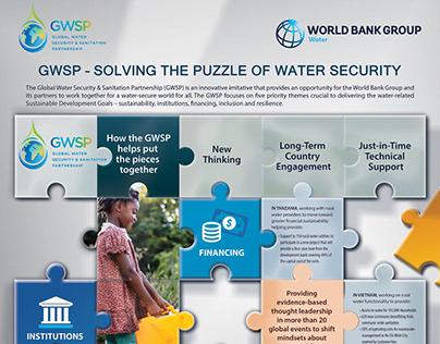 GWSP Puzzle | Poster