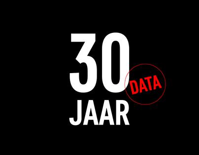 30ste Verjaardag in #DATA
