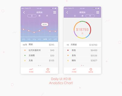 Daily UI #018_Analytics Chart