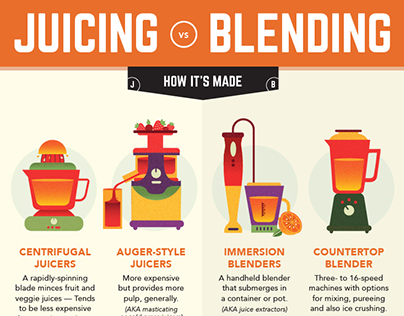 Juicing vs Blending Infographic