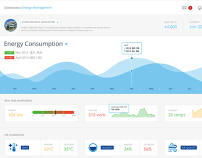 Building360 - Property Dashboard