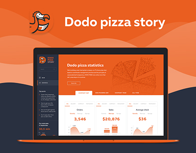 Concept for Dodo Pizza analytics platform and blog
