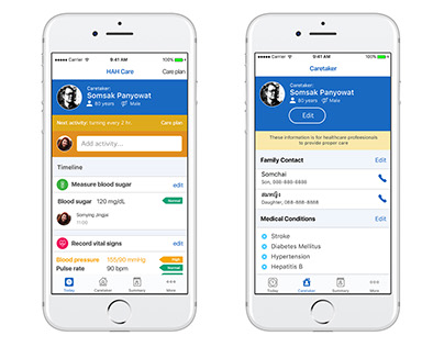 Health at Home - Care Tool App v.1.0