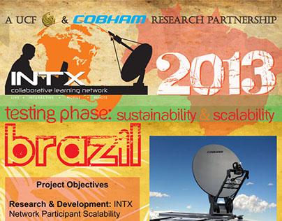INTX Graphic Design work, posters