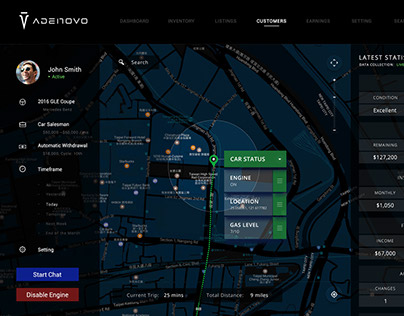 Control Panel for Adenovo